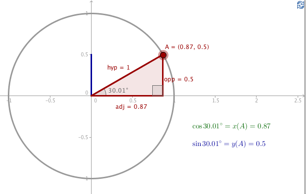 trigonometry worked solutions C3 trigonometry - trigonometric identities physicsandmathstutorcom 1 (a)  using the result in part (a), or otherwise, find the other two solutions,.