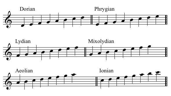 4c six modes of western music