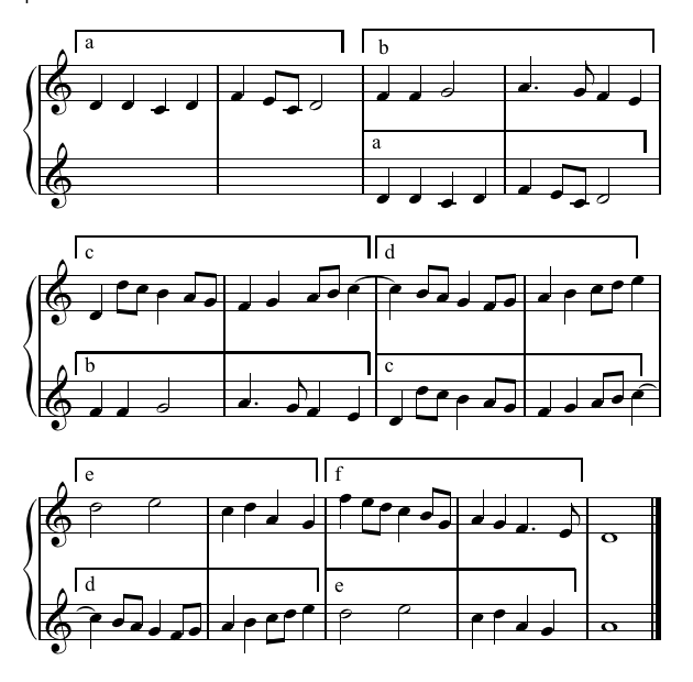 How to write three part counterpoint