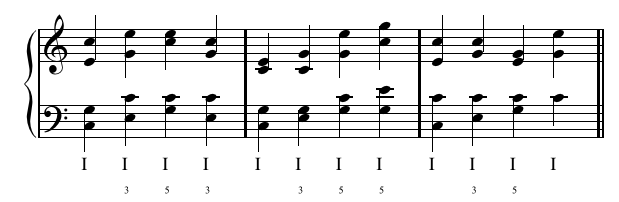 3E Figured Bass Chord Inversions