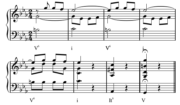 6c Augmented Sixth Chords